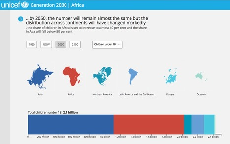 UNICEF: Generation 2030 | Africa | Journalisme graphique | Scoop.it