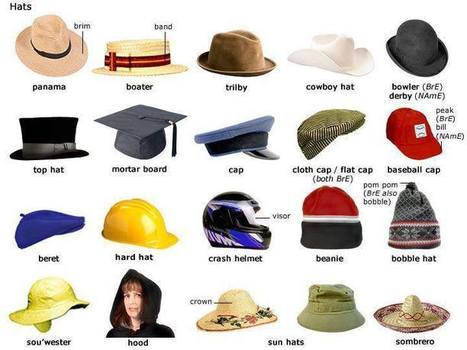 types of hats vocabulary learning English | Intermediate English for My Students | Scoop.it