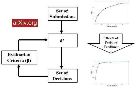Evaluar entre pares universitarios! (peer to peer) | Universidad 3.0 | Scoop.it
