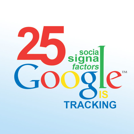 25 Social Signals Google is Tracking - Factors To Optimize for Higher Search Visibility | IKT och iPad i undervisningen | Scoop.it
