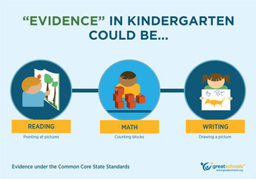 Evidence? Read like a detective, write like an investigative reporter | Common Core State Standards for School Leaders | Scoop.it