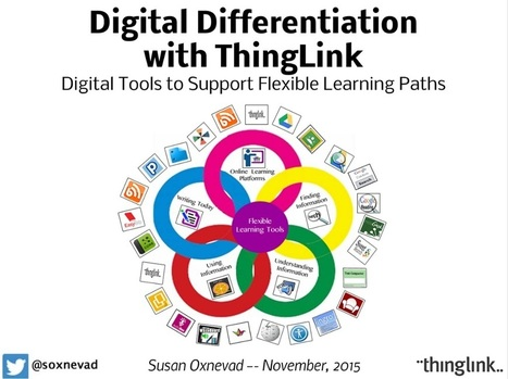 ThingLink Live & On Demand: Digital Differentiation | Cool Tools for 21st Century Learners | Cool Tools for 21st Century Learners | Scoop.it