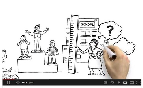 A Short Video Summary of the Common Core State Standards | On Common Core | Scoop.it