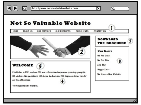 7 easy ways to get your website home page wrong | Lead generation | Scoop.it