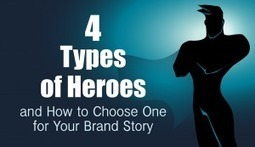 How your hero can teach you how to brand yourself? | itsyourbiz | Scoop.it