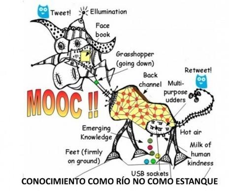Some critical reflections on MOOCs | Redes 3D. Posibilidades didacticas de los metaversos | Scoop.it