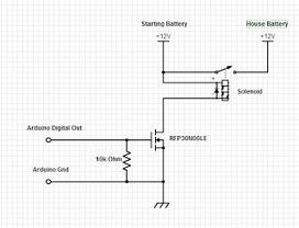 DIY Smart Battery Isolator | Raspberry Pi | Scoop.it