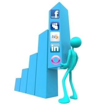 ¿Cuáles son las Ventajas de las Redes Sociales? | Social Media Today | Scoop.it