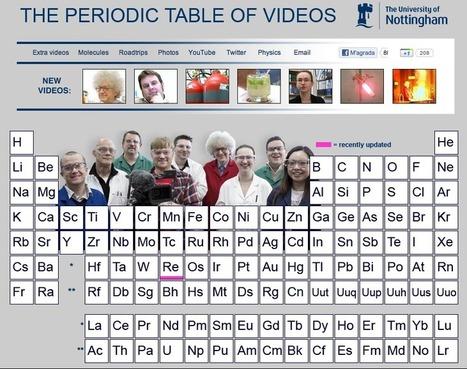 La tabla periódica recreada con ¡vídeos! | EDUDIARI 2.0 DE jluisbloc | Scoop.it