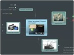 """Clase invertida (Flipped classroom)"" - Mind Map 