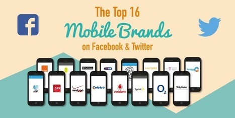 Case Study - Social Media Connection - Top 16 Mobile Brands on Facebook and Twitter | Facebook for Business Marketing | Scoop.it