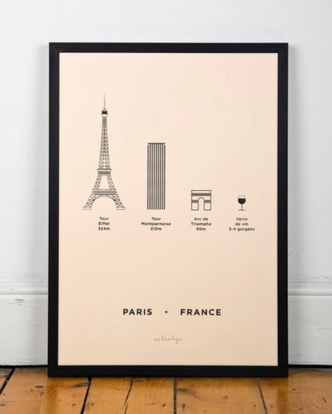 Posters Inspired by the Cities of the World | Minimalisme | Scoop.it