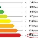Classe energetica G: le caratteristiche | Riqualificazione energetica | Eco-Edilizia e Risparmio Energetico | Scoop.it