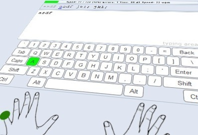 Touch Typing Study - Online Lessons | technologies | Scoop.it