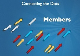 From Relevance to REVOLUTION.... It's NOW or NEVER: DOTS....Will You Be Collecting or Connecting | Association Strategy and Innovation | Scoop.it