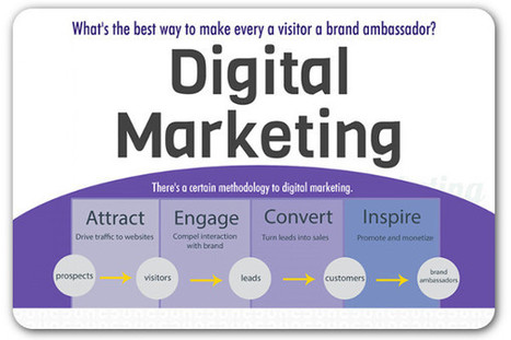 How to turn your visitors into brand ambassadors | 21st_Century Good: Social and Content | Scoop.it