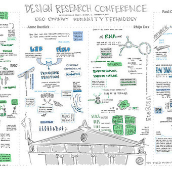 Sketchnotes of IIT Institute of Design's Design Research Conference ... | Design research | Scoop.it