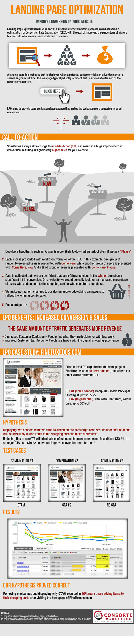 The Landing Page Optimization - Infographic | AtDotCom Social media | Scoop.it