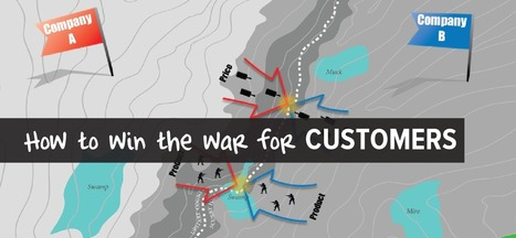How to Win the War for Customers | Designing  services | Scoop.it