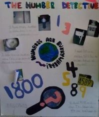 Math Projects K-2 | Promoting a Mathematical Community of Learners | Scoop.it