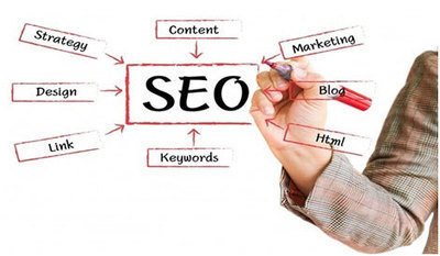 Website Designing Company in Hyderabad - I am on Internet   WEB SERVICES   Scoop.it