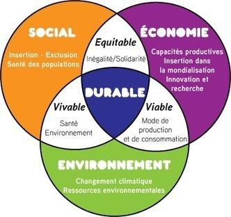 Développement Durable | Université Rennes 2 | Changement climatique - Énergie | Scoop.it