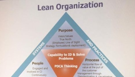 4P's Prove Lean Thinking Can Apply In Any Industry | Quality Management | Scoop.it