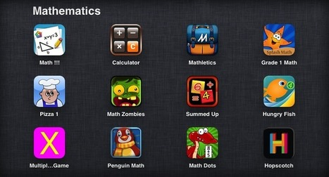Teaching Math on an iPad | mrpbps iDevices | Scoop.it
