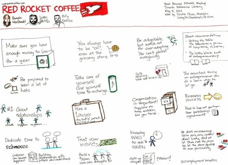 Paper, Tablet, and Tablet PC: Comparing tools for sketchnoting | SKETCHNOTING | Scoop.it
