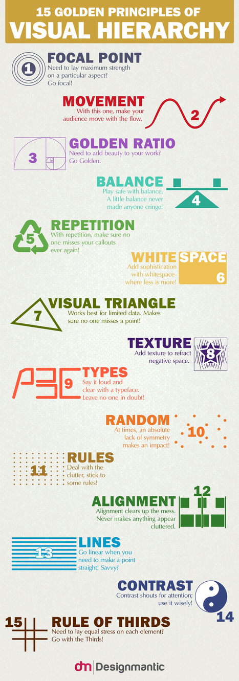 15 Golden Principles of Visual Hierarchy (Infographic) | Studying Teaching and Learning | Scoop.it
