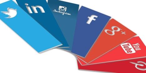 [Etude] L'utilisation des médias sociaux par les entreprises françaises | Social Media Curation par Mon Habitat Web | Scoop.it