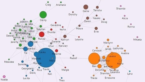 MIT's Gmail Visualization Tool: How It Works | Cloud Central | Scoop.it