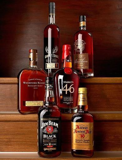 What is Bourbon Whiskey | What is Bourbon Whisky | Paradise Barrels & Gifts | Scoop.it