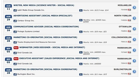 The Death of Social Media. | Allbound Marketing | Scoop.it