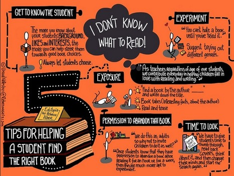 5 Tips for Helping a Student Find the Right Book | Information Powerhouses | Scoop.it