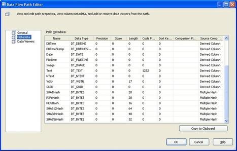SSIS Multiple Hash   Microsoft Business Intelligence (MSBI)   Scoop.it