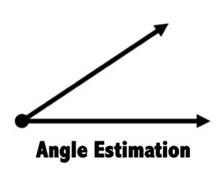 Angle Estimation   Provocation Examples   Scoop.it