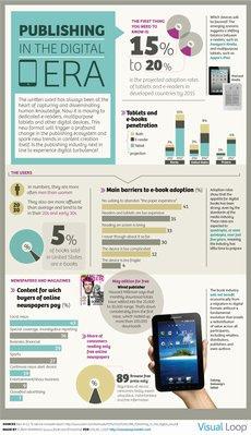 Must Have Plugins for WordPress | Infographics | Scoop.it