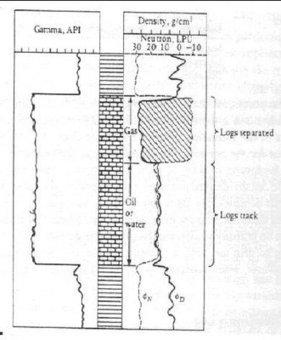 Ingeniería de Yacimientos: Estudio de Geometria de una Trampa y Cálculo de Volumen de Roca por Método Volumetrico   Ingeniería de Yacimientos   Scoop.it