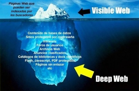 Google no funciona. Deep web o la internet invisible | Apps, Softwares y Web 2.0 | Scoop.it