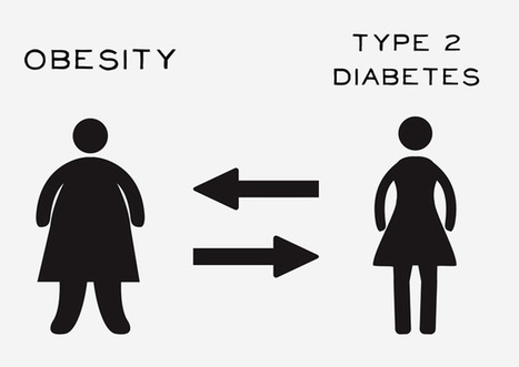 Type 2 Diabetes should be prioritized for Surgery   Health Care   Scoop.it