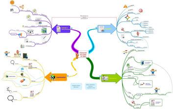 Comment concevoir un cours en ligne ? Voici une méthode efficace !   MOOC Francophone   Scoop.it