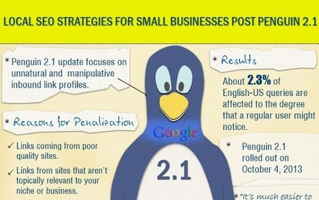 Visualistan: Local SEO Strategies For Small Businesses Post Penguin 2.1 [Infographic] | Social media | Scoop.it