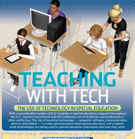 Special Education Goes High Tech | Special Education Degrees | Special Education | Scoop.it