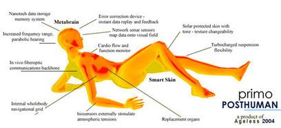 Nano-Bio-Info-Cogno Skin - Transhumanity.net | leapmind | Scoop.it