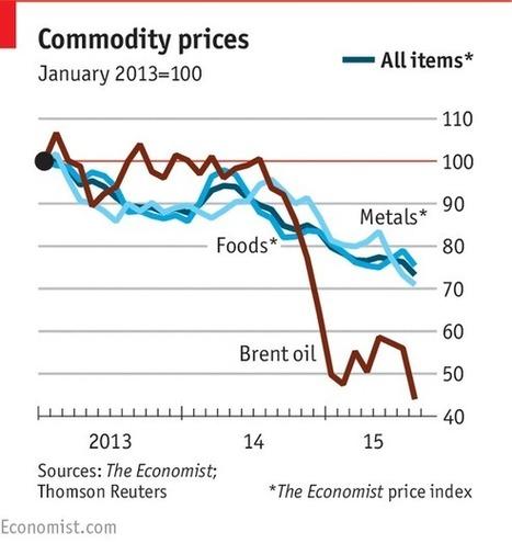 Commodity dependency-A risky state | Development Economics | Scoop.it