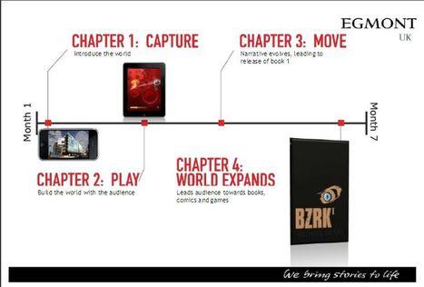 [Transmedia] Case Study: BZRK | Transmedia: Storytelling for the Digital Age | Scoop.it