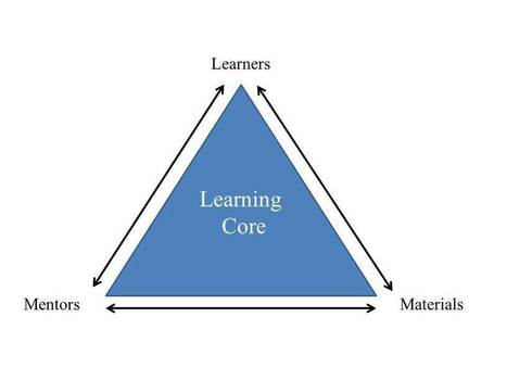 The Informal Instructional Core and Teaching the Village | Living With A Disability | Scoop.it
