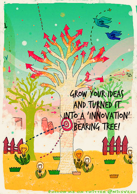 Ideas Can Grow Into A 'Innovative-Ideas' Bearing Tree! | Innovation Blueprint | Ideas with Legs | Innovation in Business | Scoop.it