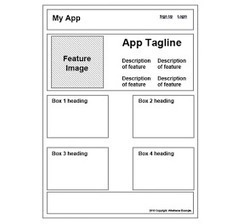 Basic UI/UX Design Concept Difference Between Wireframe & Prototype | Creative_me | Scoop.it